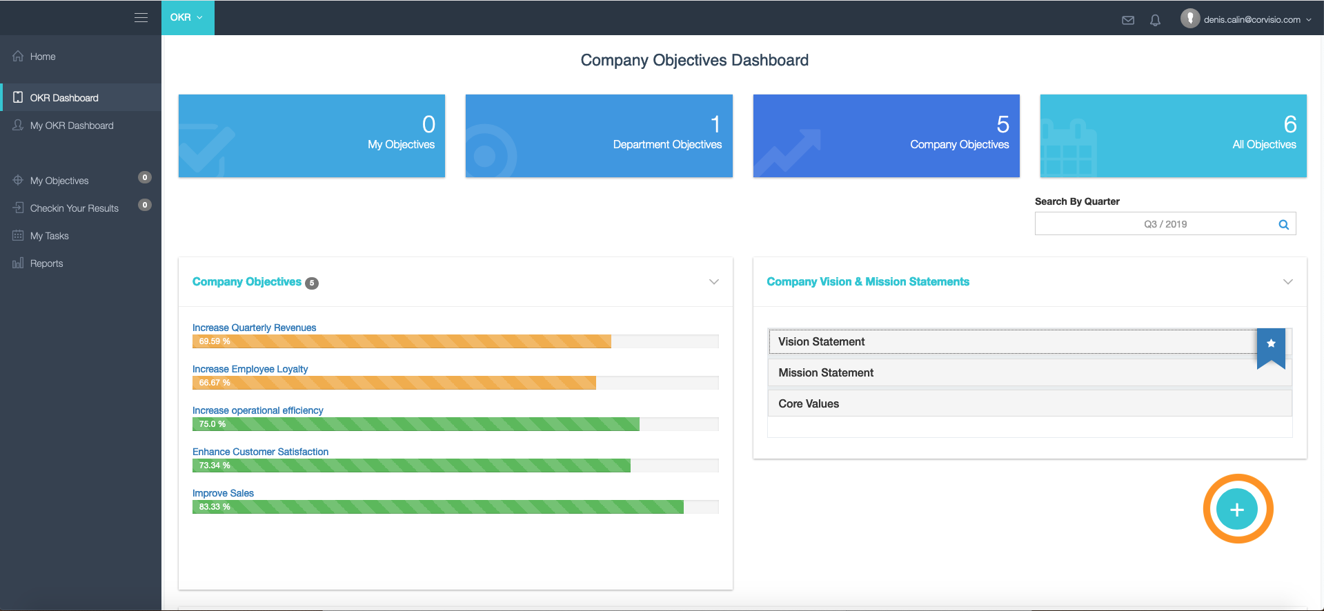 OKR Dashboard view which includes company Objectives and company Vision and Mission Statements