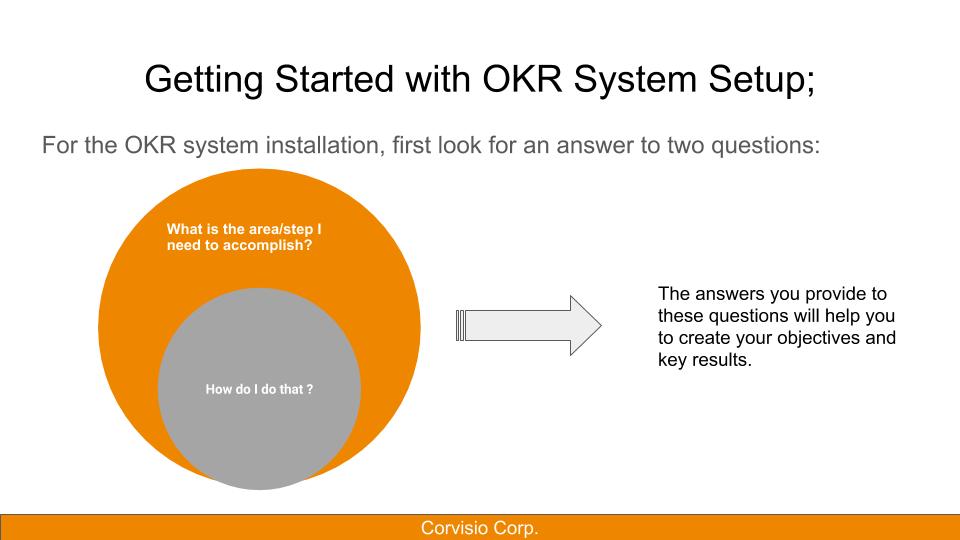 OKR system