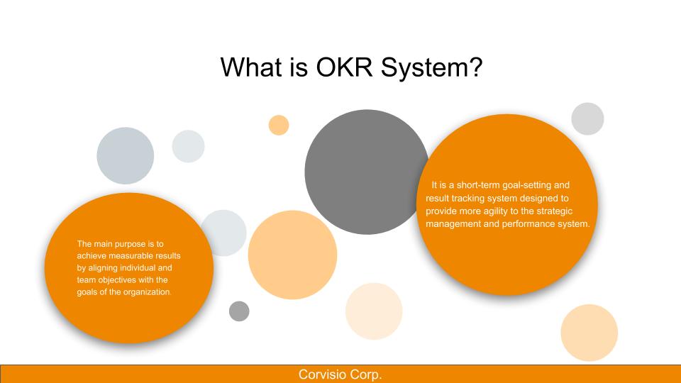 OKR-OKRS